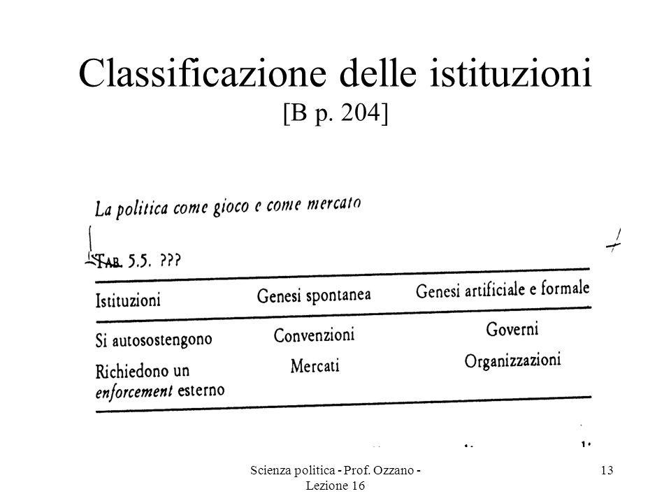 Classificazione delle istituzioni [B p. 204]